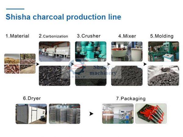 shisha charcoal plant