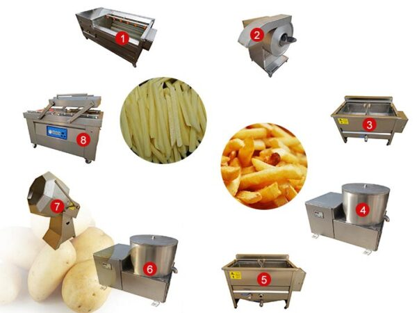 small french fry processing line