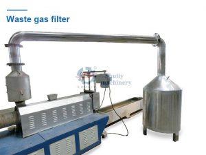 waste gas filter